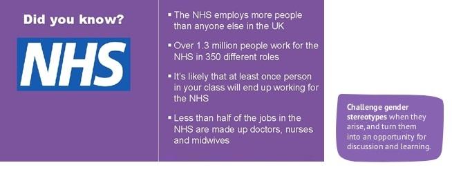 Job facts